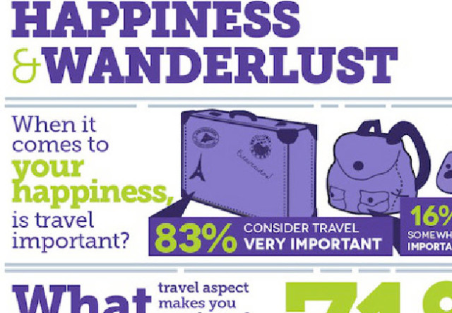 happiness and wanderlust header